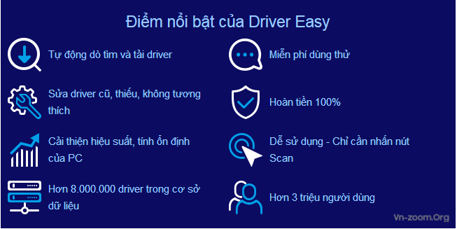 Những điểm nổi bật của driver easy