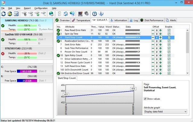 Download Hard Disk Sentinel phần mềm kiểm tra và sửa lỗi ổ cứng máy tính